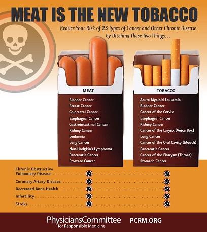 Fleisch ist das neue Nikotin